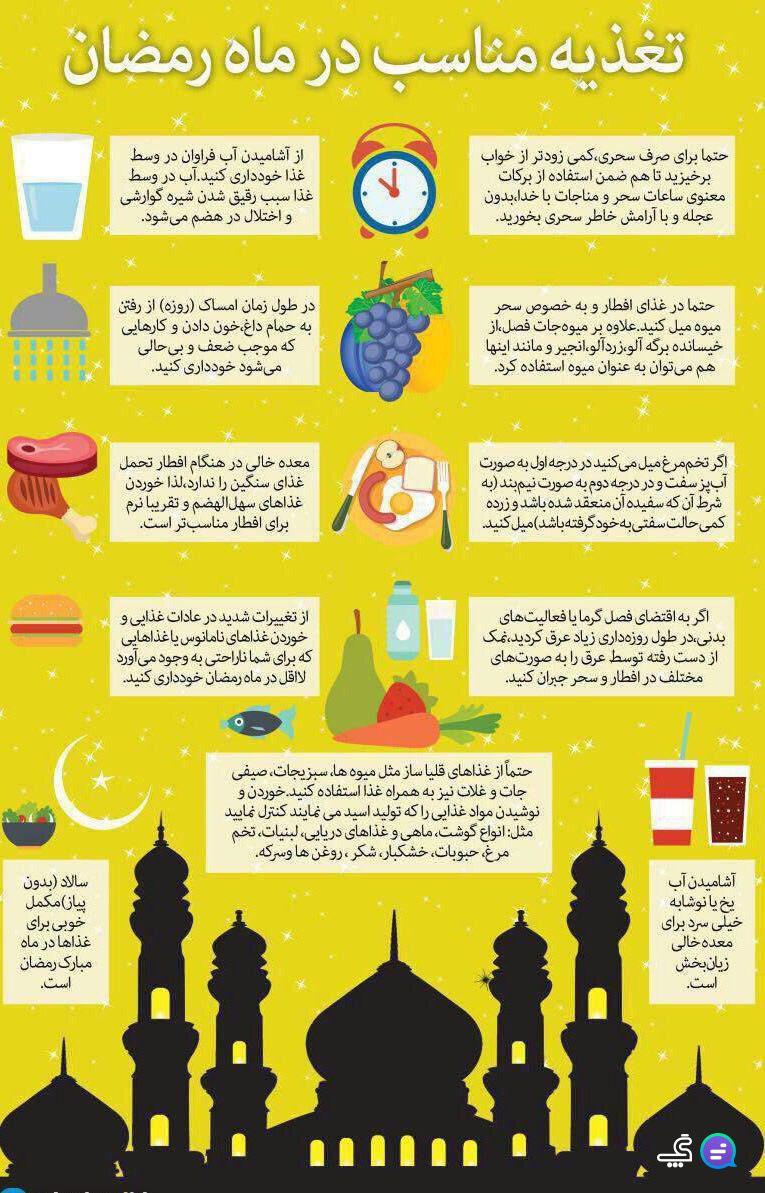 اینفوگرافیک تغذیه مناسب در ماه رمضان