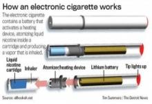 در مضرات سیگارهای الکتریکی